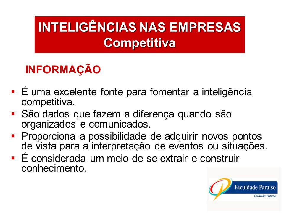 INTELIGÊNCIAS NAS EMPRESAS Competitiva INFORMAÇÃO É uma excelente fonte para fomentar a inteligência competitiva. São dados que fazem a diferença quan