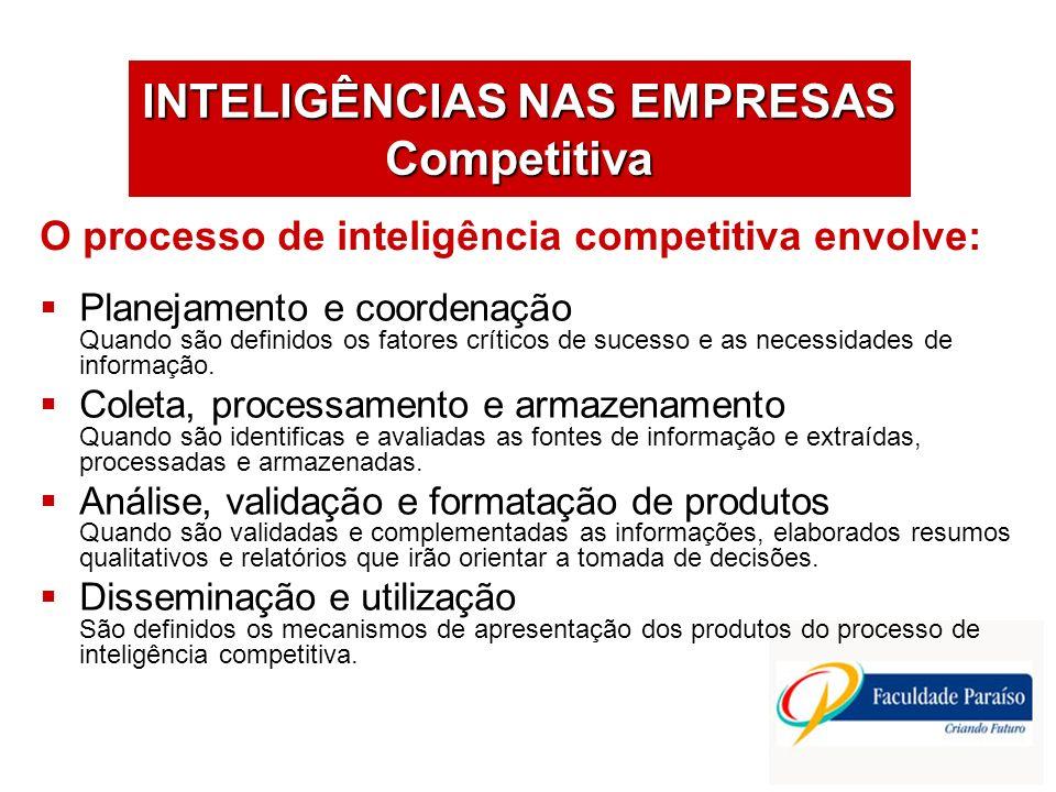 INTELIGÊNCIAS NAS EMPRESAS Competitiva O processo de inteligência competitiva envolve: Planejamento e coordenação Quando são definidos os fatores crít