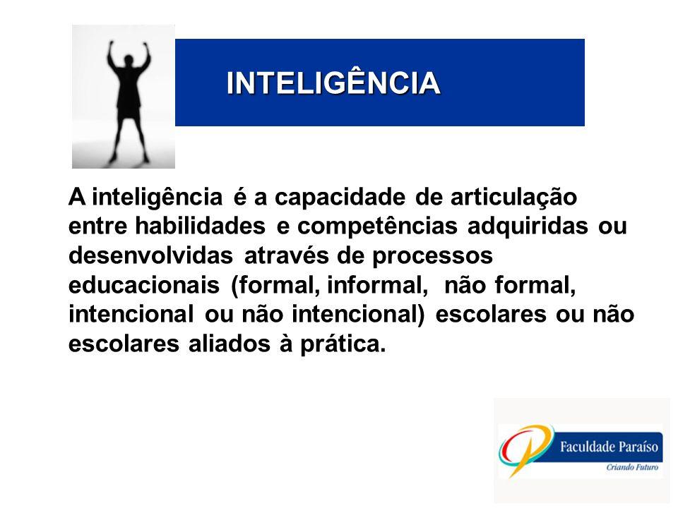 INTELIGÊNCIAS NAS EMPRESAS Competitiva INFORMAÇÃO É uma excelente fonte para fomentar a inteligência competitiva.