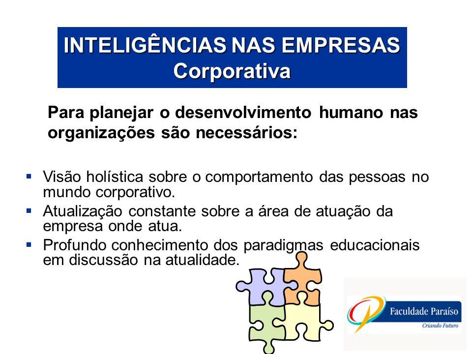 INTELIGÊNCIAS NAS EMPRESAS Corporativa É o desenvolvimento humano que se dá por meio de palestras, minicursos, seminários, comunicações e dinâmicas.