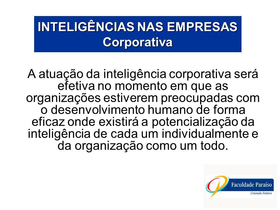 INTELIGÊNCIAS NAS EMPRESAS Corporativa A atuação da inteligência corporativa será efetiva no momento em que as organizações estiverem preocupadas com