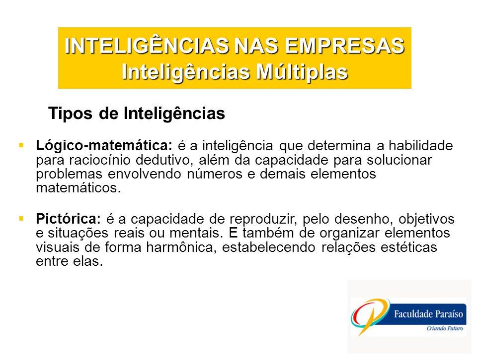 INTELIGÊNCIAS NAS EMPRESAS Inteligências Múltiplas Tipos de Inteligências Lógico-matemática: é a inteligência que determina a habilidade para raciocín