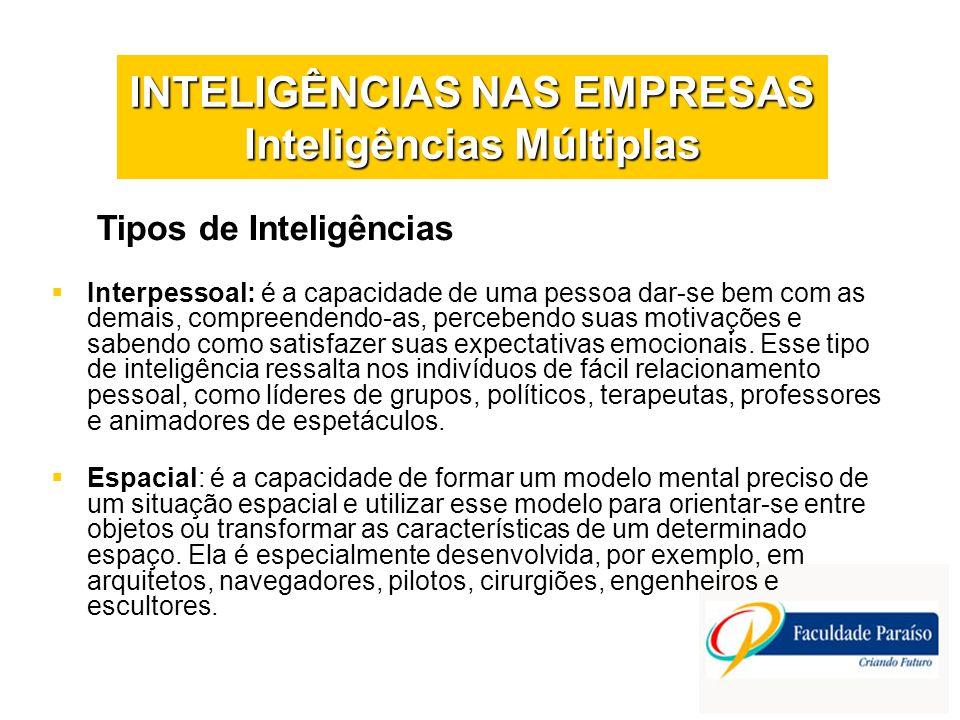 INTELIGÊNCIAS NAS EMPRESAS Inteligências Múltiplas Tipos de Inteligências Interpessoal: é a capacidade de uma pessoa dar-se bem com as demais, compree