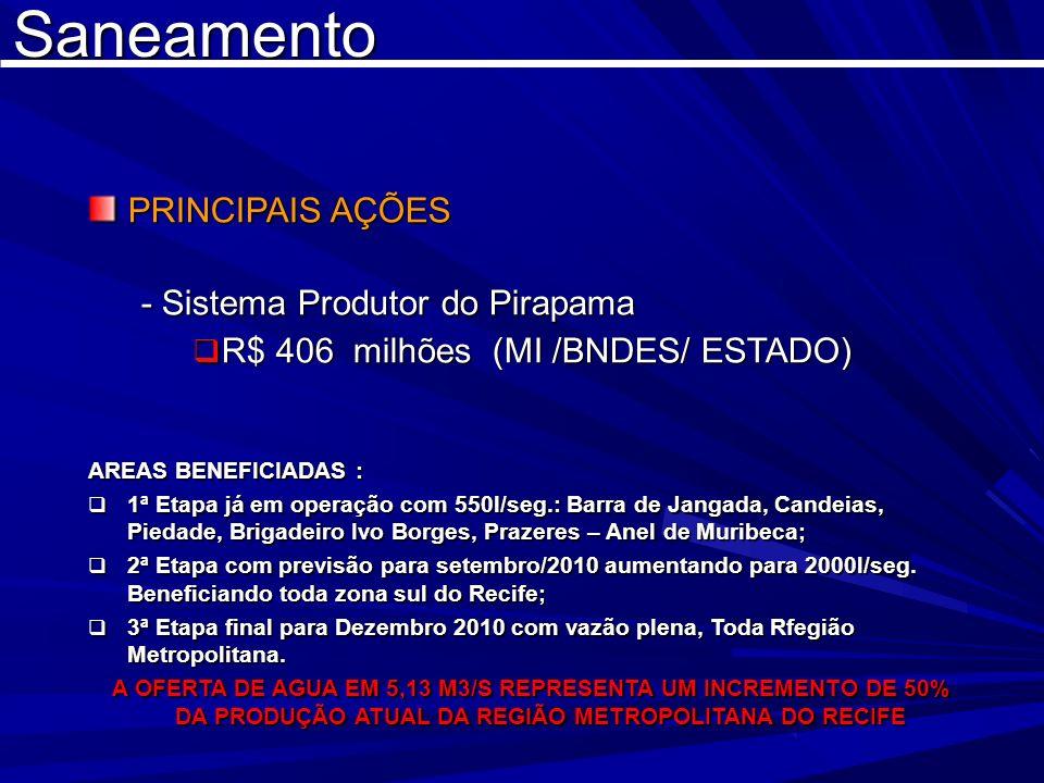 Saneamento PRINCIPAIS AÇÕES - Sistema Produtor do Pirapama R$ 406 milhões (MI /BNDES/ ESTADO) R$ 406 milhões (MI /BNDES/ ESTADO) AREAS BENEFICIADAS :