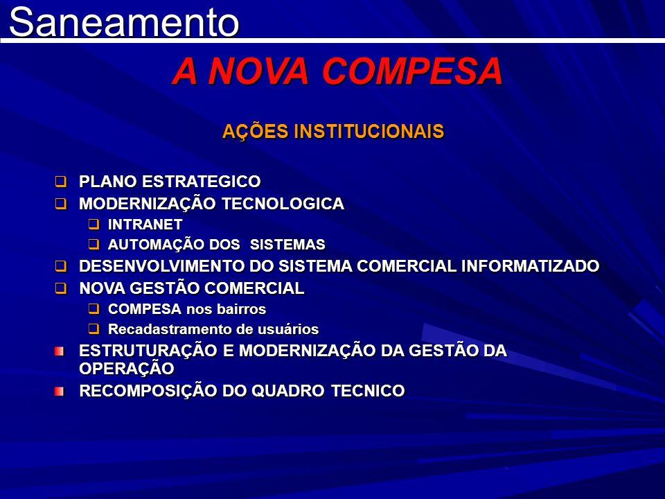 Saneamento A NOVA COMPESA A NOVA COMPESA AÇÕES INSTITUCIONAIS AÇÕES INSTITUCIONAIS PLANO ESTRATEGICO PLANO ESTRATEGICO MODERNIZAÇÃO TECNOLOGICA MODERN