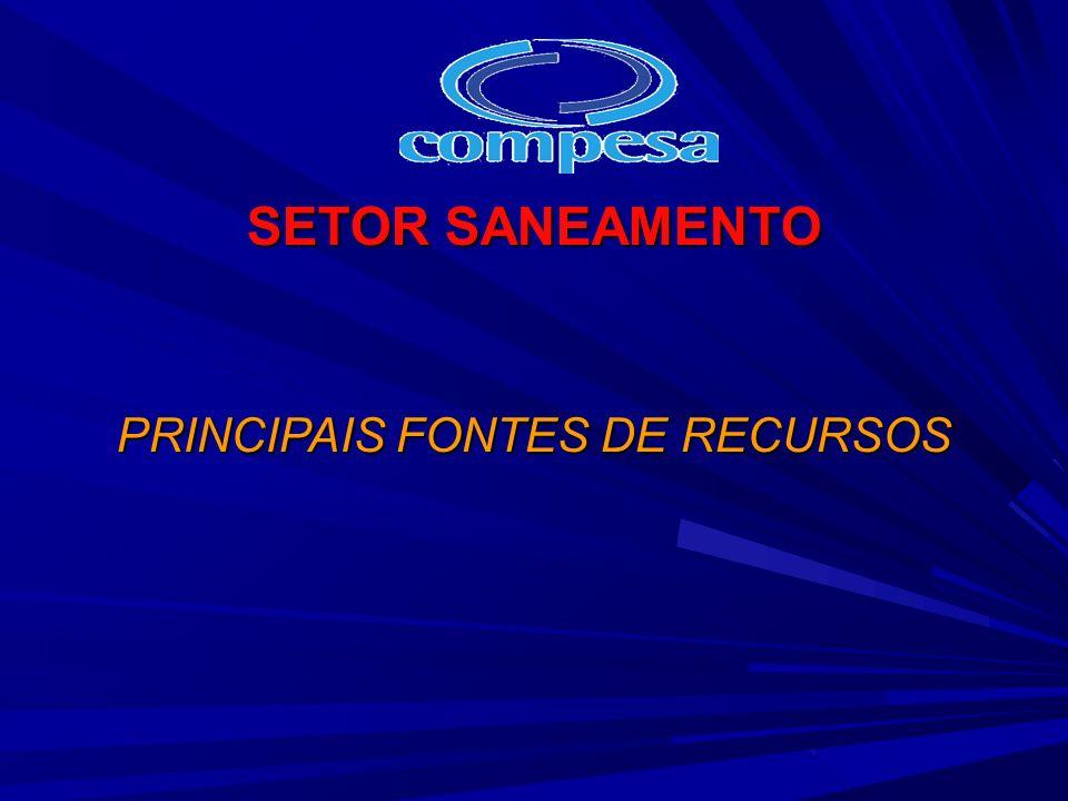 Saneamento RECURSOS NAO ONEROSOS (OGU ) MINISTERIOS (diretamente) CIDADES CIDADES INTEGRAÇAO INTEGRAÇAO SAUDE SAUDE TURISMO TURISMO ENTIDADES VINCULADAS o FUNASA o DNOCS o CODEVASF FINANCIAMENTOS Ministério das Cidades Ministério das Cidades Programa Saneamento Para Todos (FGTS/BNDES/OUTROS) Programa Saneamento Para Todos (FGTS/BNDES/OUTROS) Programa de Modernização do Setor Saneamento PMSS Programa de Modernização do Setor Saneamento PMSS