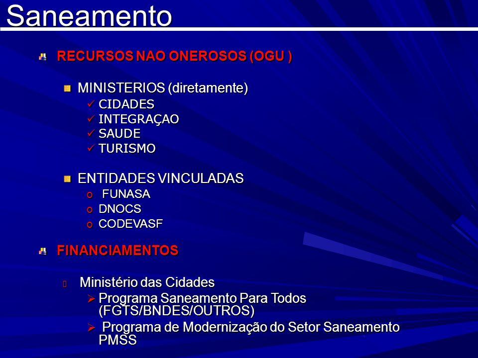 Saneamento RECURSOS NAO ONEROSOS (OGU ) MINISTERIOS (diretamente) CIDADES CIDADES INTEGRAÇAO INTEGRAÇAO SAUDE SAUDE TURISMO TURISMO ENTIDADES VINCULAD