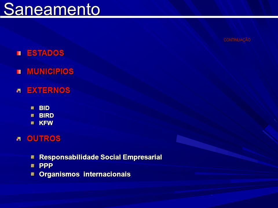 Saneamento CONTINUAÇÃO CONTINUAÇÃO ESTADOS MUNICIPIOSEXTERNOSBIDBIRDKFWOUTROS Responsabilidade Social Empresarial PPP Organismos internacionais