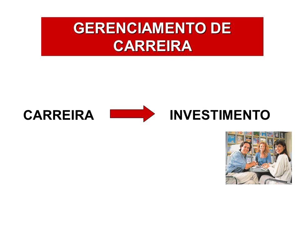 ÁREAS DE ATUAÇÃO GERENCIAMENTO DE CARREIRA CARREIRA INVESTIMENTO