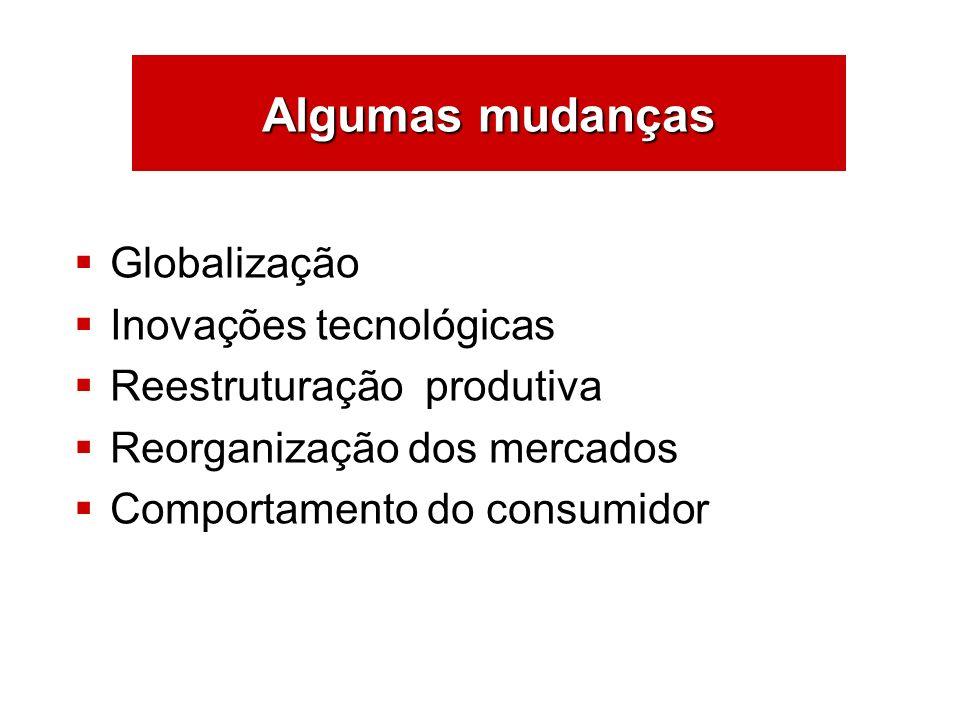 ÁREAS DE ATUAÇÃO Globalização Inovações tecnológicas Reestruturação produtiva Reorganização dos mercados Comportamento do consumidor Algumas mudanças