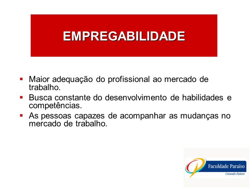 EMPREGABILIDADE Maior adequação do profissional ao mercado de trabalho. Busca constante do desenvolvimento de habilidades e competências. As pessoas c