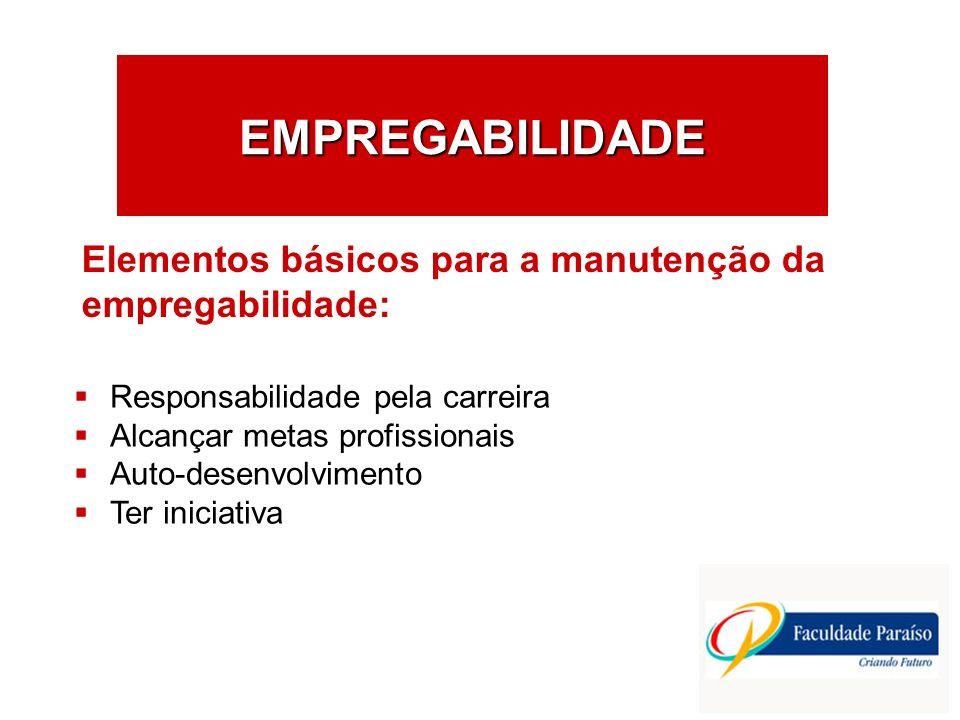 EMPREGABILIDADE Responsabilidade pela carreira Alcançar metas profissionais Auto-desenvolvimento Ter iniciativa Elementos básicos para a manutenção da