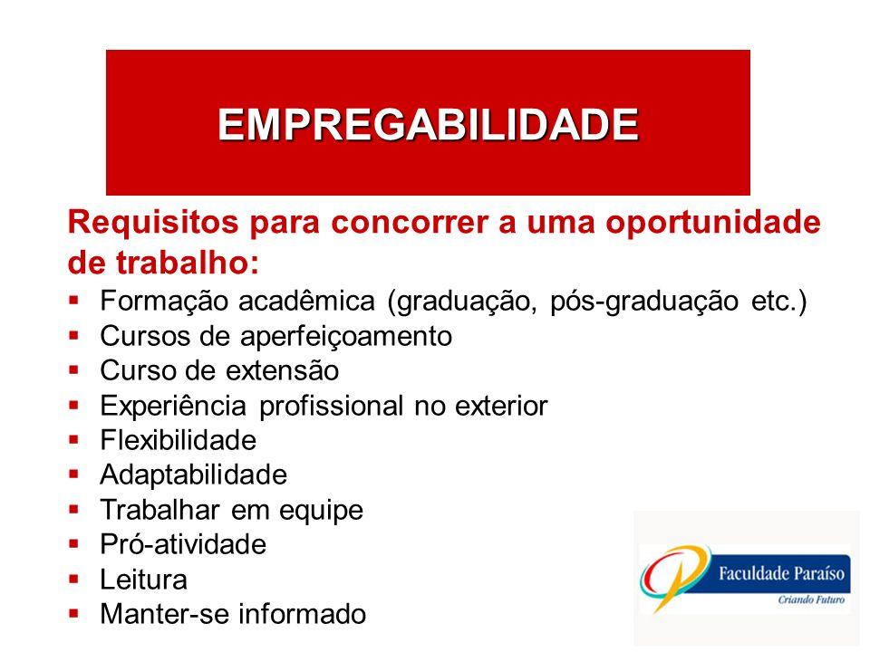 EMPREGABILIDADE Formação acadêmica (graduação, pós-graduação etc.) Cursos de aperfeiçoamento Curso de extensão Experiência profissional no exterior Fl