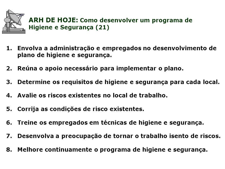 ARH DE HOJE: Como desenvolver um programa de Higiene e Segurança (21) 1.Envolva a administração e empregados no desenvolvimento de plano de higiene e segurança.