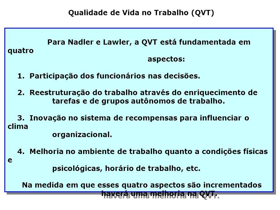 Para Nadler e Lawler, a QVT está fundamentada em quatro aspectos: 1.