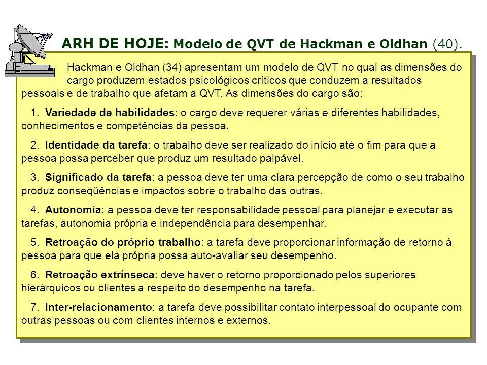 Hackman e Oldhan (34) apresentam um modelo de QVT no qual as dimensões do cargo produzem estados psicológicos críticos que conduzem a resultados pessoais e de trabalho que afetam a QVT.