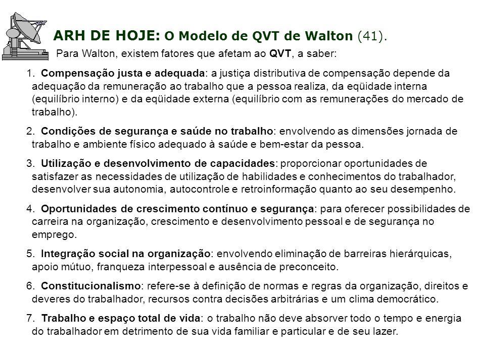 Para Walton, existem fatores que afetam ao QVT, a saber: 1.