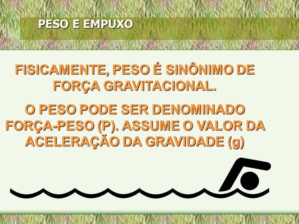 PESO E EMPUXO FISICAMENTE, PESO É SINÔNIMO DE FORÇA GRAVITACIONAL. O PESO PODE SER DENOMINADO FORÇA-PESO (P). ASSUME O VALOR DA ACELERAÇÃO DA GRAVIDAD
