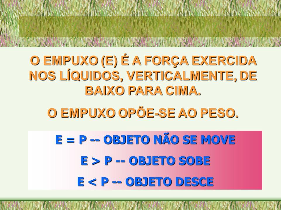 O EMPUXO (E) É A FORÇA EXERCIDA NOS LÍQUIDOS, VERTICALMENTE, DE BAIXO PARA CIMA. O EMPUXO OPÕE-SE AO PESO. E = P -- OBJETO NÃO SE MOVE E > P -- OBJETO