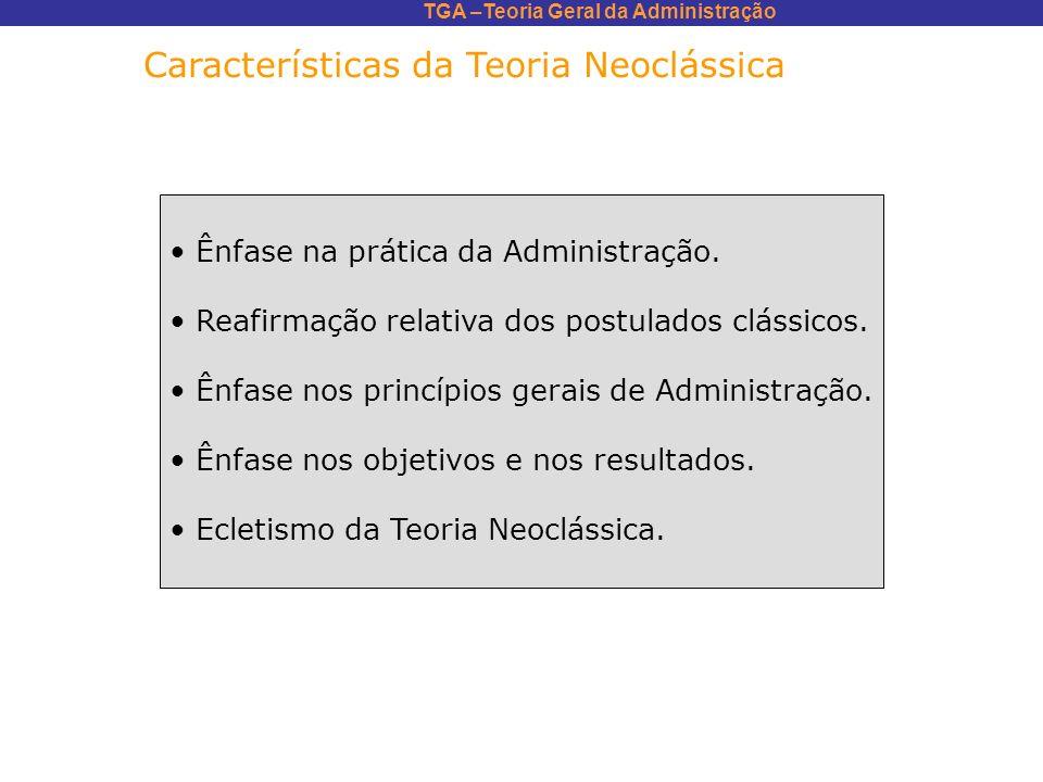 TGA –Teoria Geral da Administração Características da Teoria Neoclássica Ênfase na prática da Administração. Reafirmação relativa dos postulados cláss
