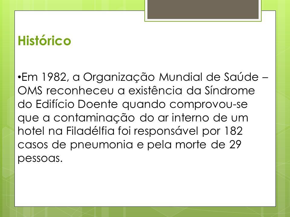 Histórico Em 1982, a Organização Mundial de Saúde – OMS reconheceu a existência da Síndrome do Edifício Doente quando comprovou-se que a contaminação