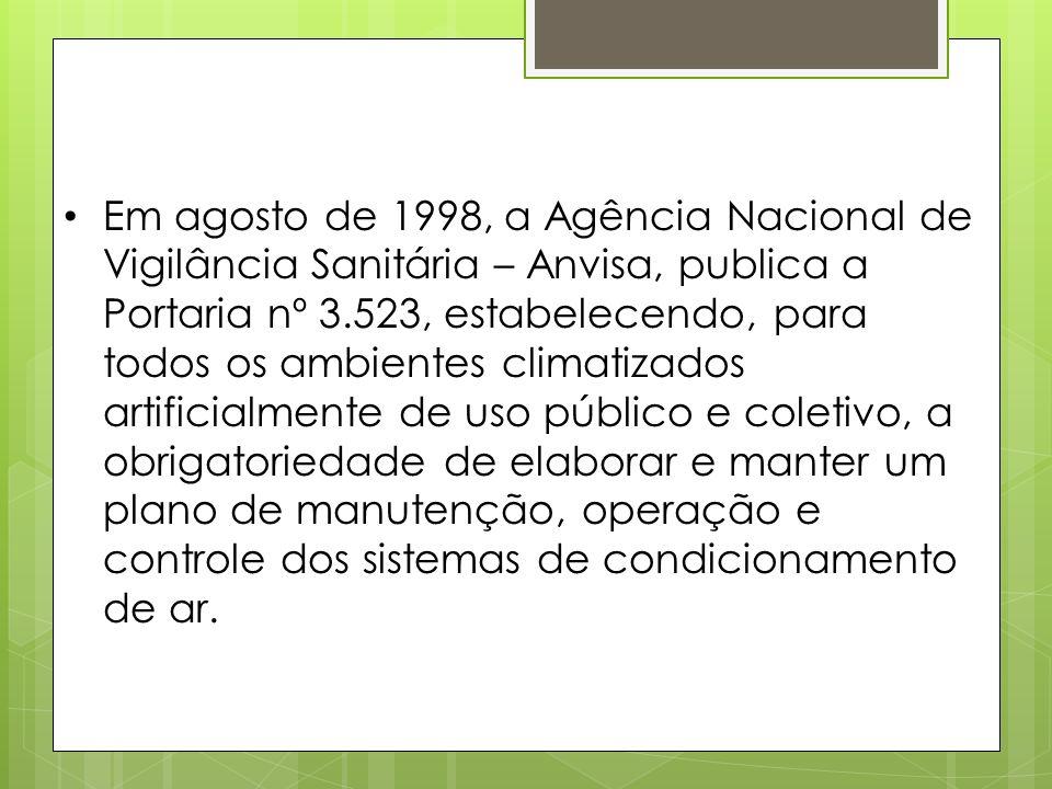 Em agosto de 1998, a Agência Nacional de Vigilância Sanitária – Anvisa, publica a Portaria nº 3.523, estabelecendo, para todos os ambientes climatizad