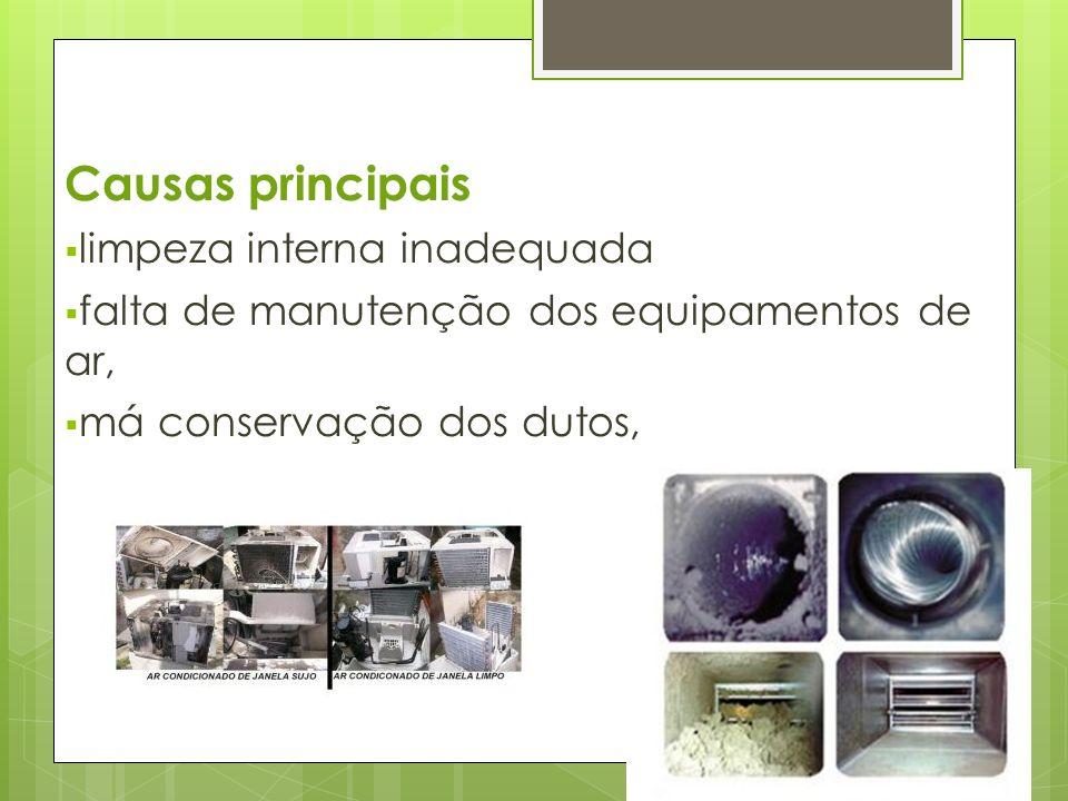 Causas principais limpeza interna inadequada falta de manutenção dos equipamentos de ar, má conservação dos dutos,