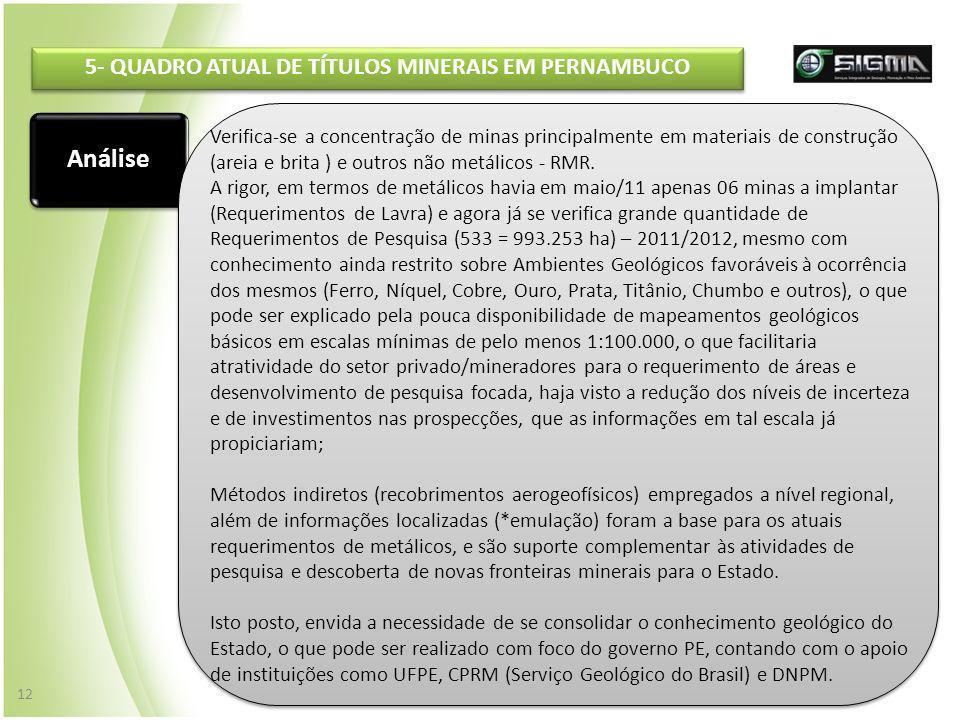 5- QUADRO ATUAL DE TÍTULOS MINERAIS EM PERNAMBUCO 12 Análise Verifica-se a concentração de minas principalmente em materiais de construção (areia e br