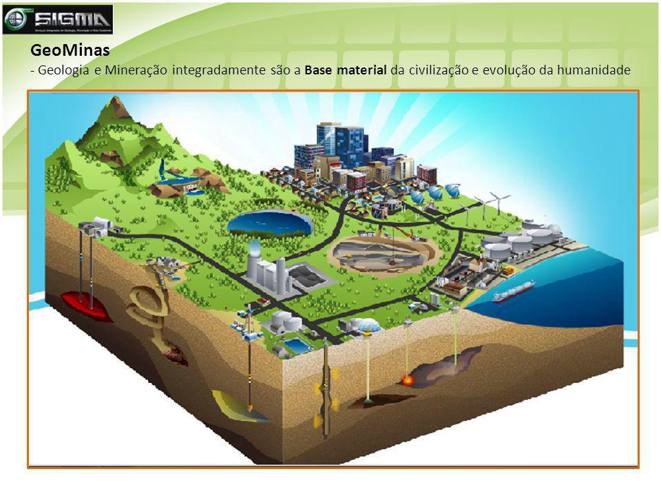 GeoMinas - Geologia e Mineração integradamente são a Base material da civilização e evolução da humanidade