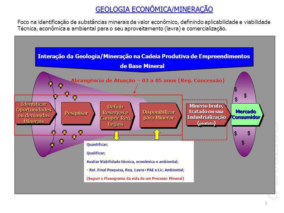 3 GEOLOGIA ECONÔMICA/MINERAÇÃO Foco na identificação de substâncias minerais de valor econômico, definindo aplicabilidade e viabilidade Técnica, econô
