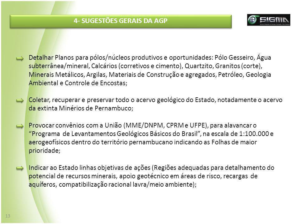 4- SUGESTÕES GERAIS DA AGP Detalhar Planos para pólos/núcleos produtivos e oportunidades: Pólo Gesseiro, Água subterrânea/mineral, Calcários (corretiv
