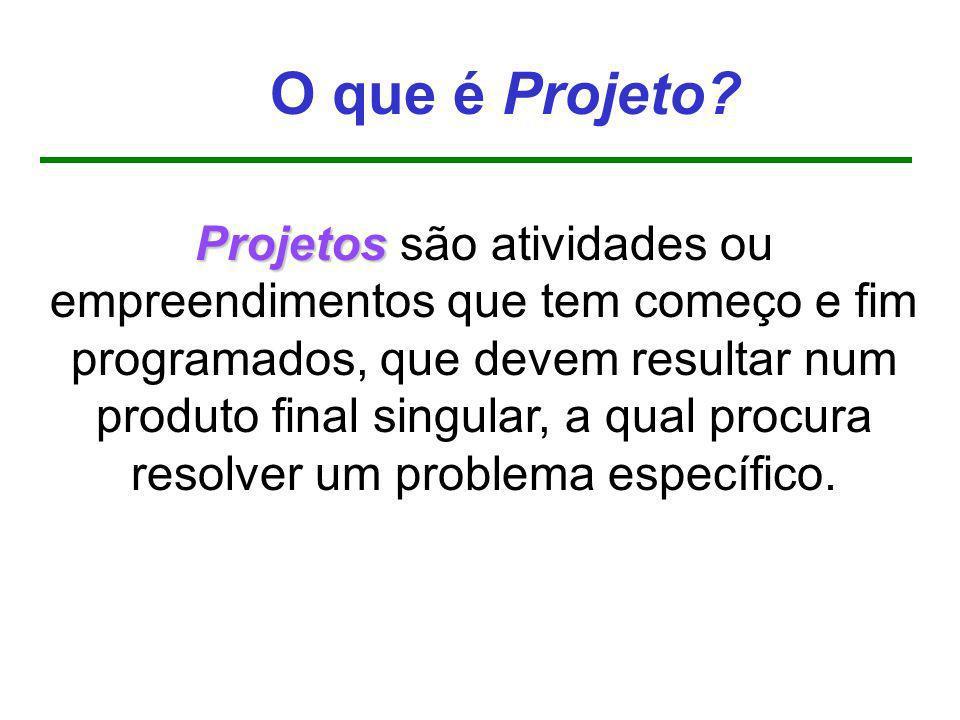 O que é Projeto? Projetos Projetos são atividades ou empreendimentos que tem começo e fim programados, que devem resultar num produto final singular,