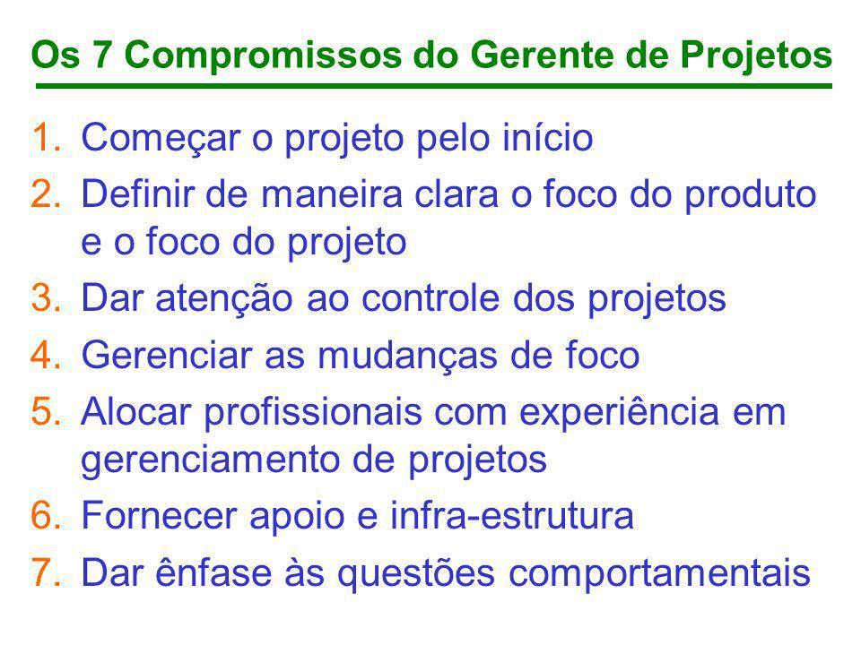 Os 7 Compromissos do Gerente de Projetos 1.Começar o projeto pelo início 2.Definir de maneira clara o foco do produto e o foco do projeto 3.Dar atençã