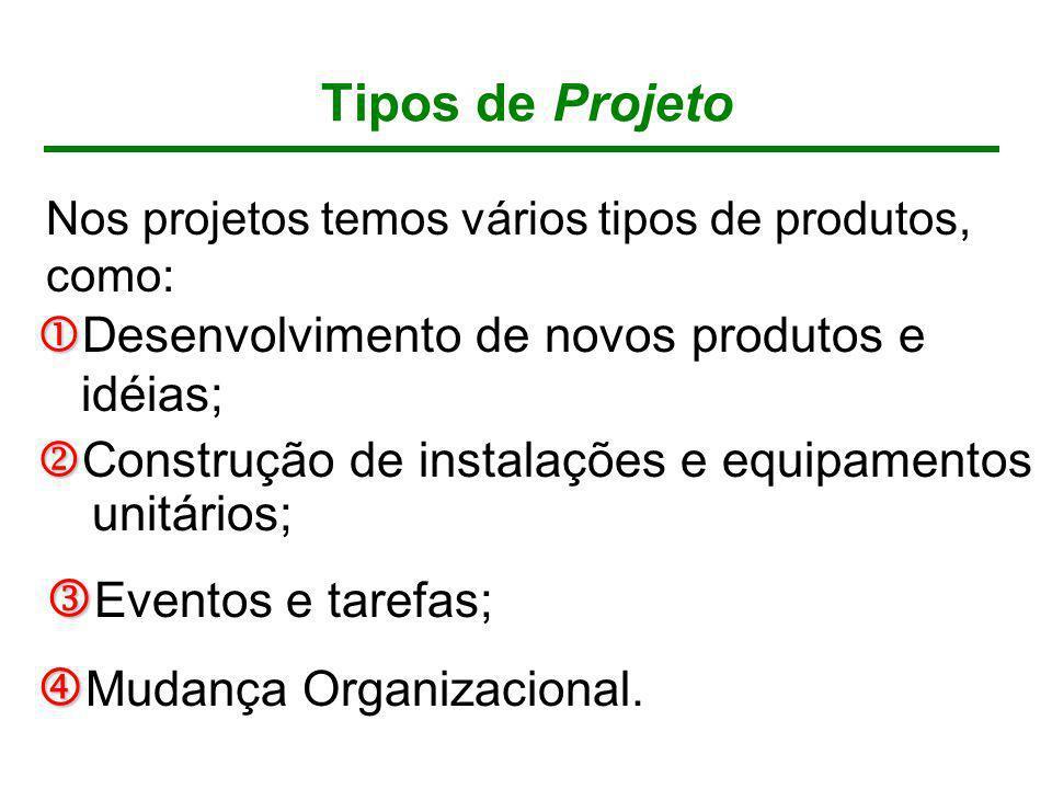 Tipos de Projeto Nos projetos temos vários tipos de produtos, como: Desenvolvimento de novos produtos e idéias; Construção de instalações e equipament
