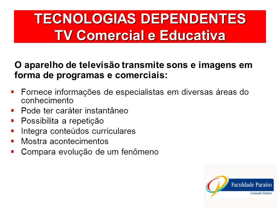 TECNOLOGIAS DEPENDENTES TV Comercial e Educativa O aparelho de televisão transmite sons e imagens em forma de programas e comerciais: Fornece informaç