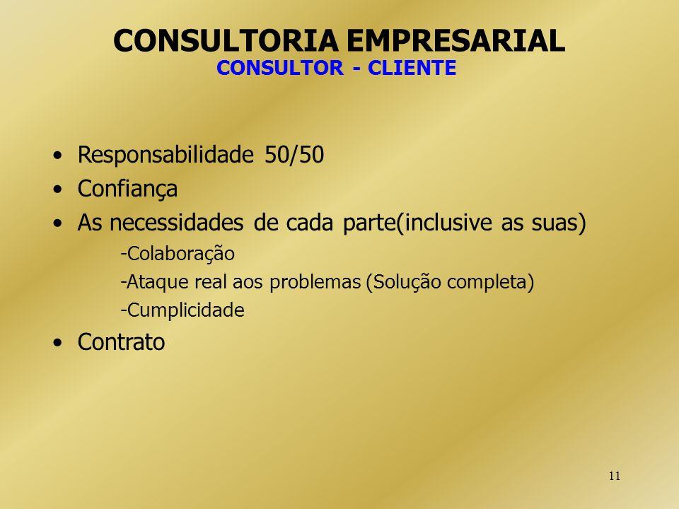 11 CONSULTORIA EMPRESARIAL CONSULTOR - CLIENTE Responsabilidade 50/50 Confiança As necessidades de cada parte(inclusive as suas) -Colaboração -Ataque
