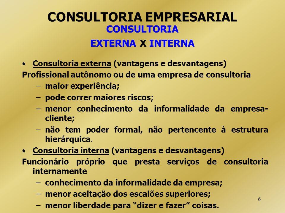 6 CONSULTORIA EMPRESARIAL Consultoria externa (vantagens e desvantagens) Profissional autônomo ou de uma empresa de consultoria –maior experiência; –p