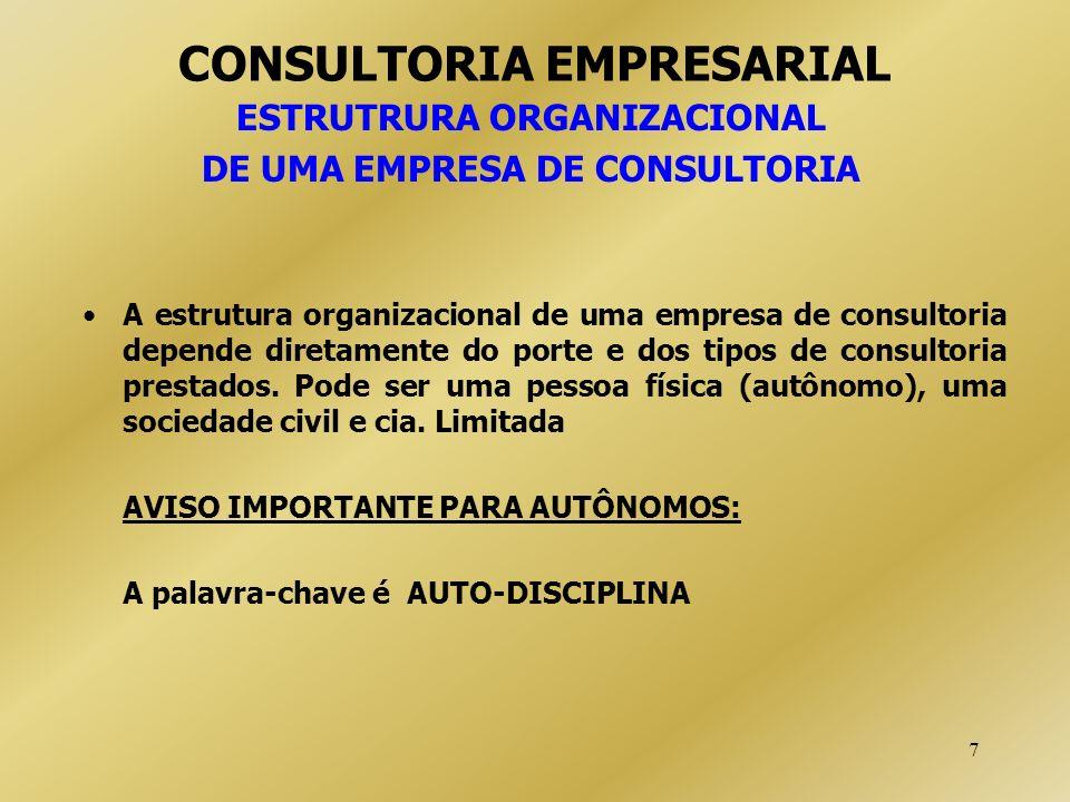 7 CONSULTORIA EMPRESARIAL ESTRUTRURA ORGANIZACIONAL DE UMA EMPRESA DE CONSULTORIA A estrutura organizacional de uma empresa de consultoria depende dir