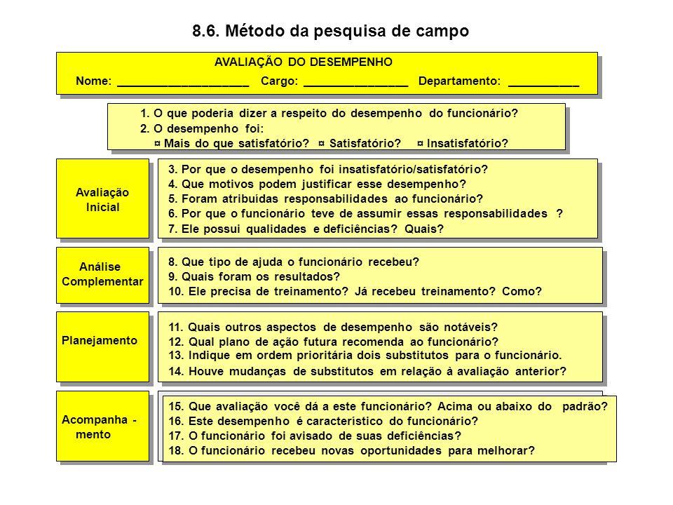 8.6. Método da pesquisa de campo 3. Por que o desempenho foi insatisfatório/satisfatório? 4. Que motivos podem justificar esse desempenho? 5. Foram at