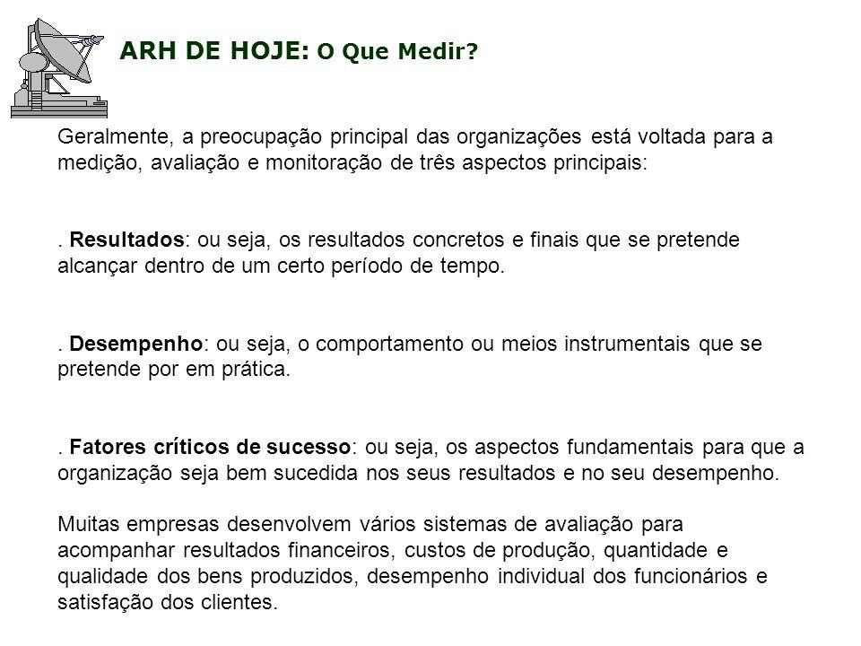 G Geralmente, a preocupação principal das organizações está voltada para a medição, avaliação e monitoração de três aspectos principais: 1. Resultados