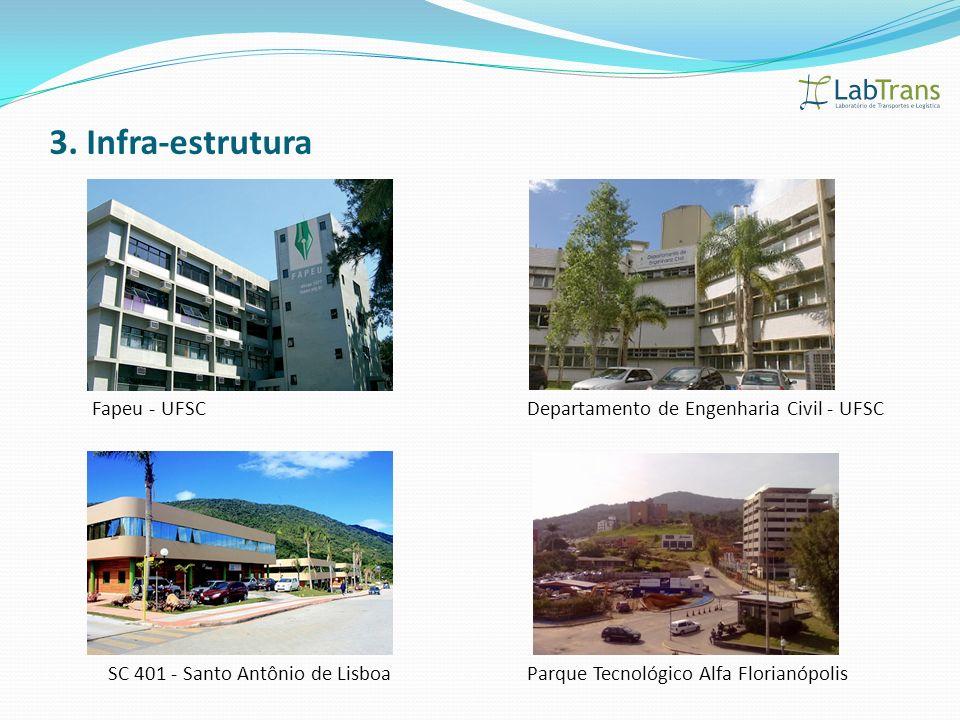 3. Infra-estrutura Parque Tecnológico Alfa Florianópolis Departamento de Engenharia Civil - UFSC SC 401 - Santo Antônio de Lisboa Fapeu - UFSC