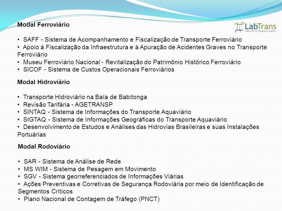 Modal Ferroviário SAFF - Sistema de Acompanhamento e Fiscalização de Transporte Ferroviário Apoio à Fiscalização da Infraestrutura e à Apuração de Aci