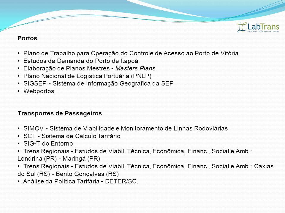 Portos Plano de Trabalho para Operação do Controle de Acesso ao Porto de Vitória Estudos de Demanda do Porto de Itapoá Elaboração de Planos Mestres -
