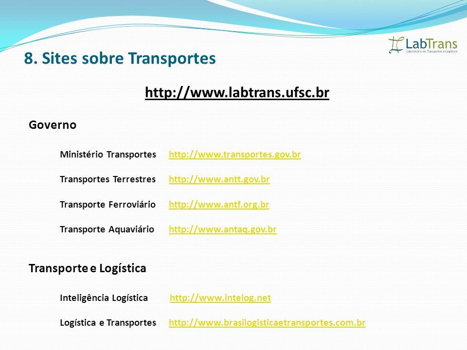 http://www.labtrans.ufsc.br Governo Ministério Transportes http://www.transportes.gov.brhttp://www.transportes.gov.br Transportes Terrestres http://ww