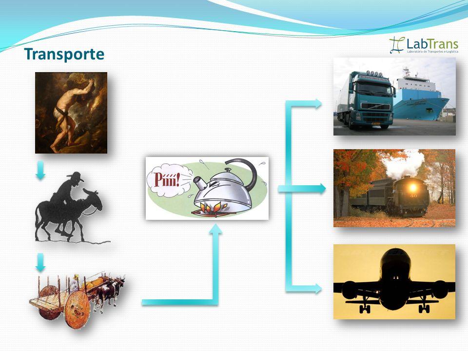 A Logística é a área da gestão responsável por prover recursos, equipamentos e informações para execução de todas as atividades de uma empresa.