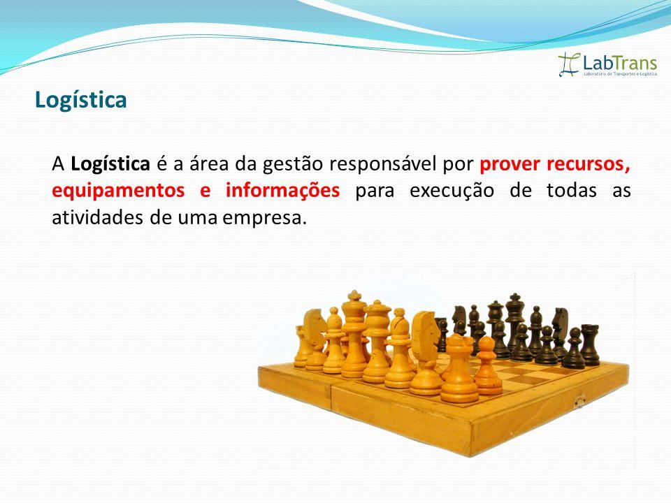 A Logística é a área da gestão responsável por prover recursos, equipamentos e informações para execução de todas as atividades de uma empresa. Logíst