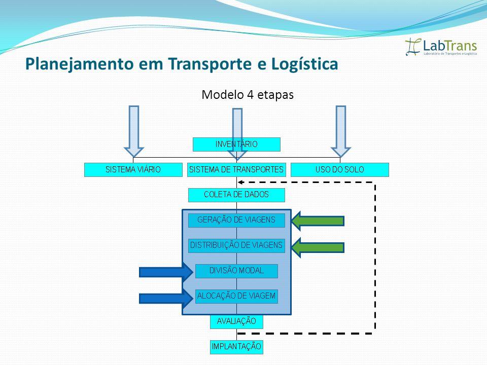Planejamento em Transporte e Logística Modelo 4 etapas
