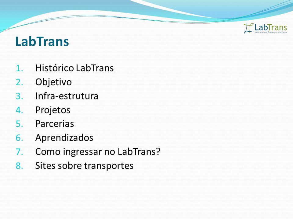 1. Histórico LabTrans 2. Objetivo 3. Infra-estrutura 4. Projetos 5. Parcerias 6. Aprendizados 7. Como ingressar no LabTrans? 8. Sites sobre transporte