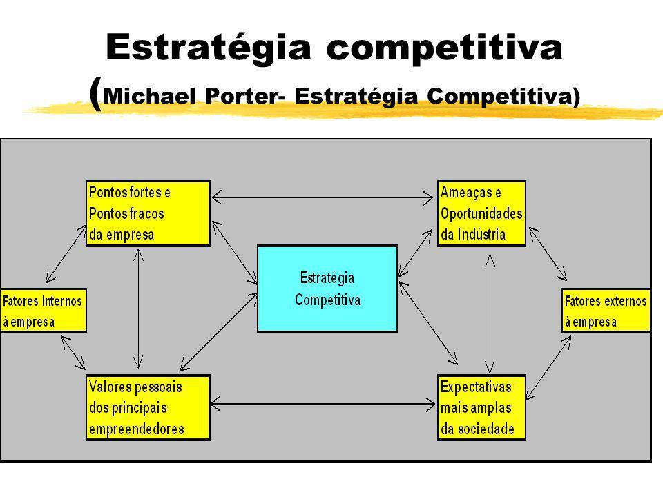 Estratégia competitiva ( Michael Porter- Estratégia Competitiva)