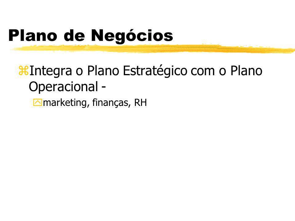 Plano de Negócios zIntegra o Plano Estratégico com o Plano Operacional - ymarketing, finanças, RH